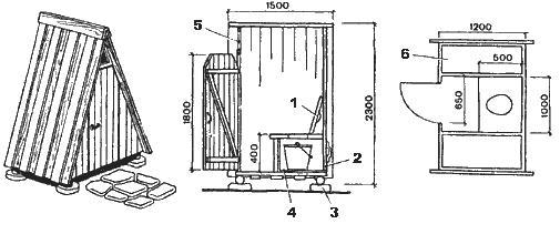 Чертеж дачного туалета типа шалаш своими руками